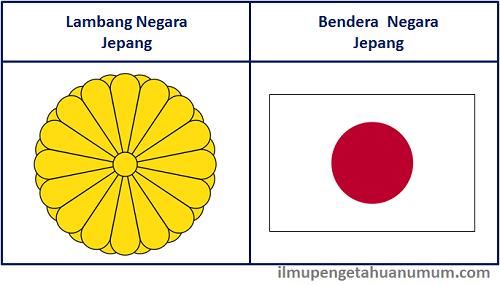Lambang Negara dan Bendera Negara Jepang