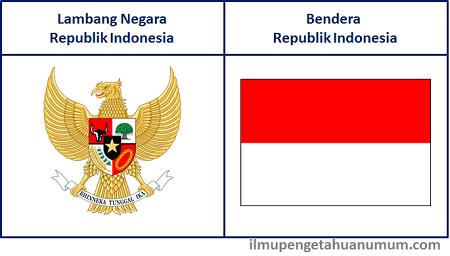 Lambang Negara dan Bendera Republik Indonesia