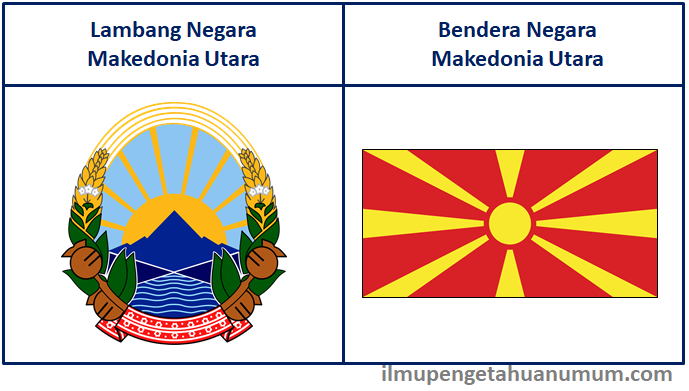 lambang negara Makedonia utara dan bendera makedonia utara